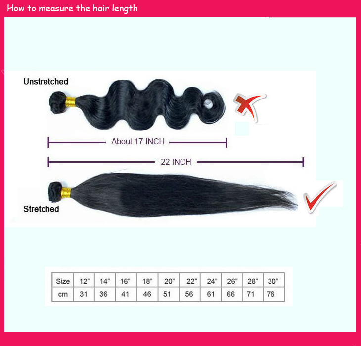 UUHair.com How to measure hair length on hair extensions